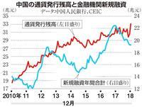 【田村秀男のお金は知っている】「対米貿易交渉妥結なら中国経済回復」は無知な楽観論 行き…