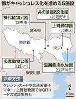 都、新年度からキャッシュレス決済導入 上野動物園など都立5施設で