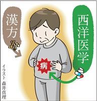 【痛み学入門講座】「漢方薬」体質改善で病気を治す