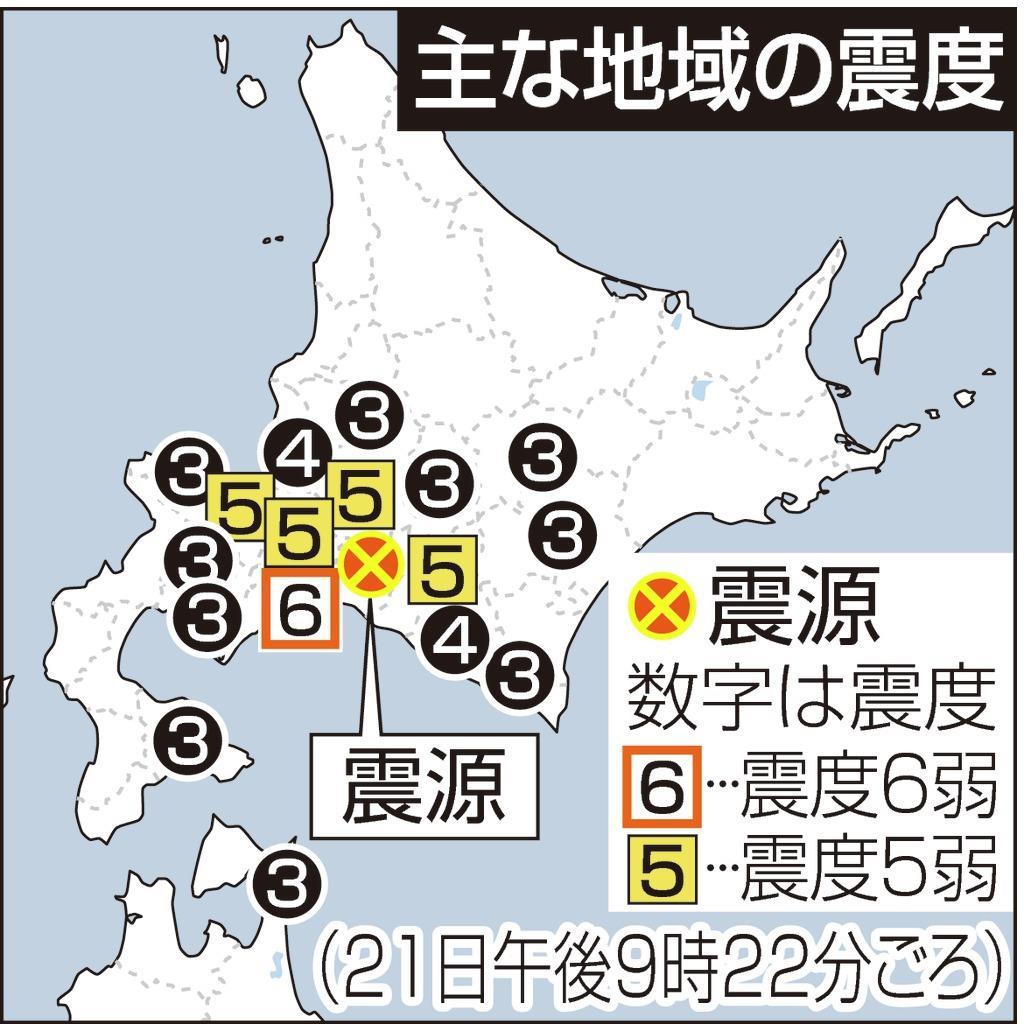 北海道で震度6弱の地震 M5・7