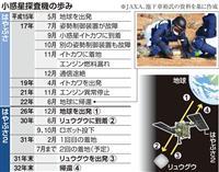 小惑星探査 世界リードする日本の技術力