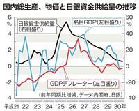 【田村秀男の日曜経済講座】消費税増税素通りの無責任国会 デフレの悪夢を招き寄せるのか
