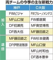 ビジャ、イニエスタ…豪華布陣の神戸、挑むC大阪 J1開幕戦