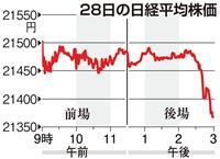 東京株急落…「米朝不調」の見方広がり