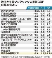 【経済インサイド】「戦後最長の景気拡大」はいつ終わる