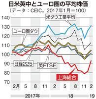 【田村秀男のお金は知っている】日本の消費税増税も… リーマン級危機「4大震源地」を分析