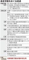 籠池夫妻 詐欺罪否認へ 森友事件 6日初公判