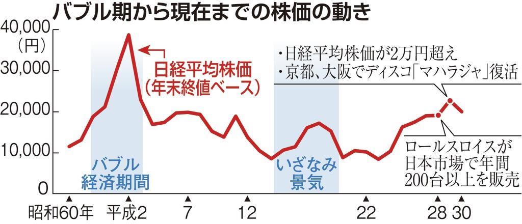 株価 ロールスロイス
