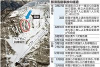 那須雪崩、栃木県警は教諭の登山経験を基に判断