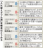 大阪の入れ替えダブル選 有権者はどう見るのか