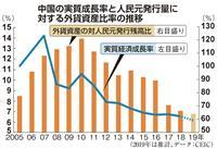 【田村秀男のお金は知っている】中国が進む道…「元暴落」「悪性インフレ」「深刻不況」