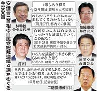 安倍総裁4選論、自民に急浮上 求心力維持…二階氏「十分あり得る」