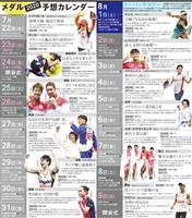 東京五輪500日特集 代表争い本格化、第1号は競泳か