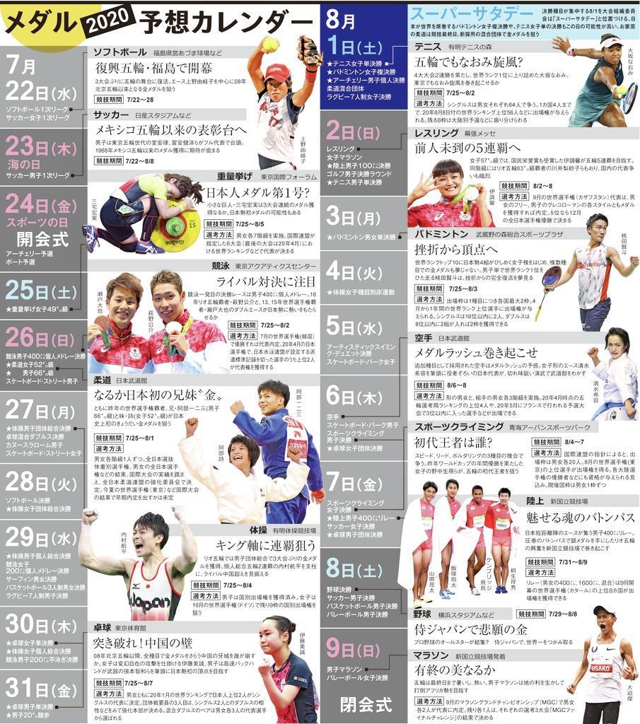 東京五輪メダルカレンダー
