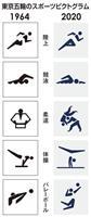 昭和の「東京五輪」原点 ピクトグラム、シンプルこそ日本らしさ