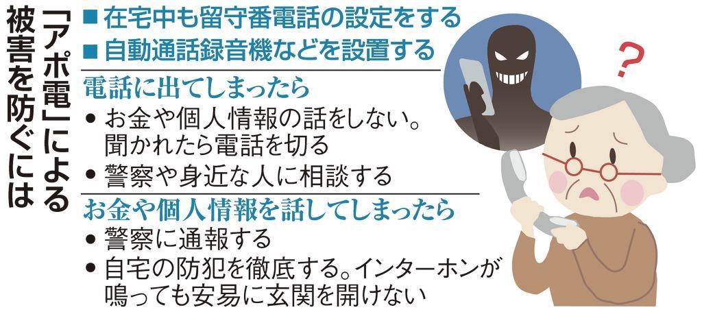 詐欺から強盗へ凶悪化 「アポ電」に警戒呼びかけ(1/2ページ) - 産経ニュース