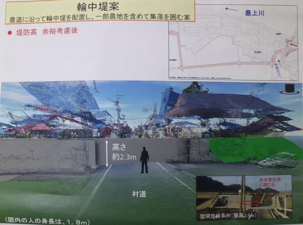 蔵岡地区は輪中堤で囲われ、住民は高さ2.3メートルのゲートで出入りする(柏崎幸三撮影)