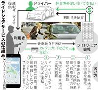 政府、白タク規制緩和へ ライドシェアとは一線 タクシー業界「ウーバー上陸」を警戒