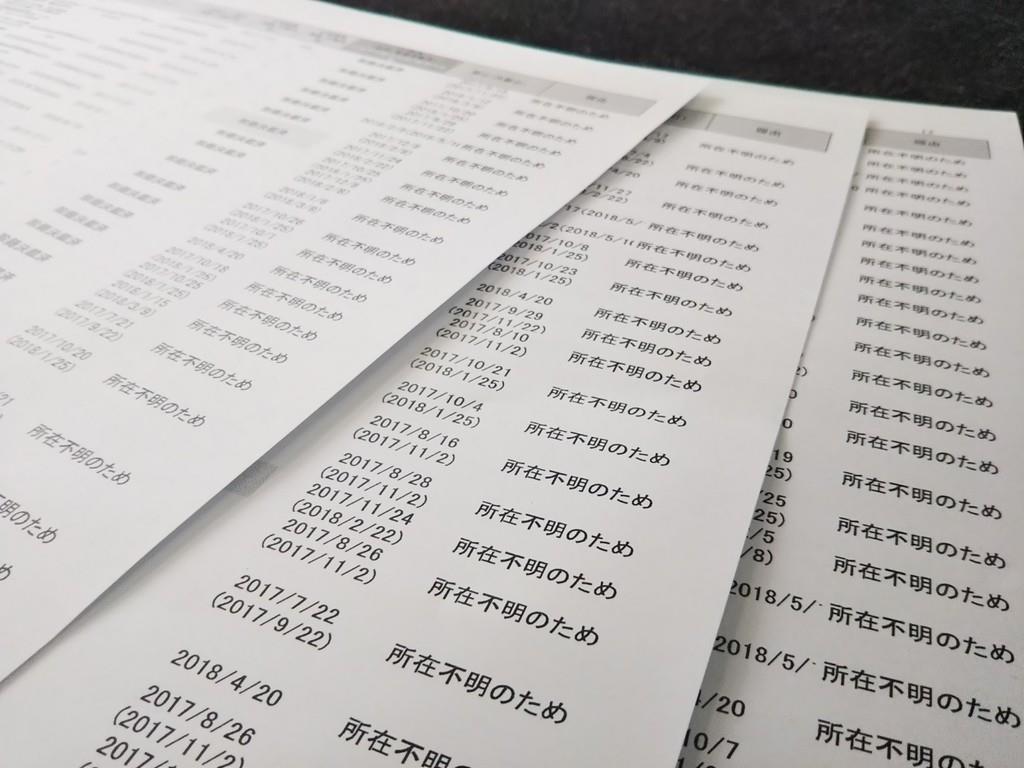 東京福祉大内部資料