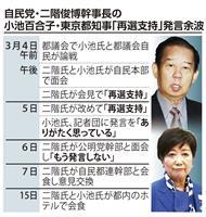 東京五輪が小池氏再選の追い風になるか 二階氏発言で揺れる自民都連