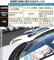 【経済インサイド】トヨタ、車の定額制サービスに参入 「若者呼び込みたい」