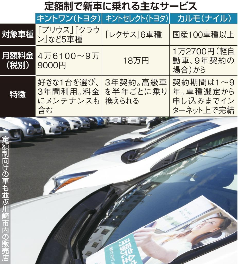 【経済インサイド】トヨタ、車の定額制サービスに参入 「若者呼…