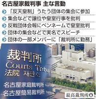 「反天皇制」裁判所の自浄能力注視 調査の甘さ指摘も