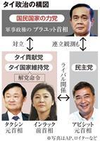 焦点は連立?タクシン派vs軍政派 24日にタイ総選挙