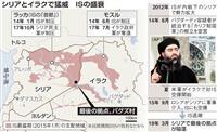 ロシア・イラン・トルコ、シリアのIS掃討終え勢力争いへ