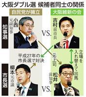 大阪ダブル戦 上司と部下、前回対決も 4候補、旧知の間柄
