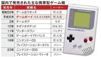 平成とともに進化した携帯型ゲーム機