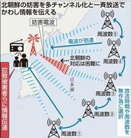 北向けラジオ「しおかぜ」周波数増 妨害回避へ政府も支援検討