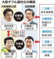 自民「野合批判」払拭に躍起 大阪ダブル選