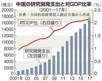 【日曜経済講座】浸透進む中国の人材計画 先端科学から思想宣伝も フジサンケイビジネスア…