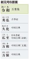 【新元号】「令和」は政府が追加委嘱した3案の1つ 有識者懇談会で全員賛成は「令和」のみ