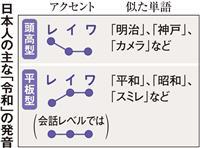 【新元号】「令和」のアクセントは? 放送各社で対応分かれる