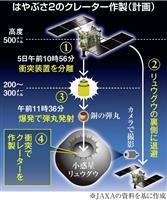 はやぶさ2、小惑星への弾丸衝突に成功 JAXA発表