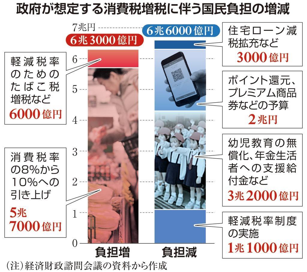 https://www.sankei.com/images/news/190406/ecn1904060014-p1.jpg