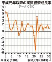 【田村秀男のお金は知っている】安倍首相は「令和」機に消費税と決別を デフレ不況深刻化の…