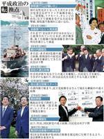 【耳目の門】(7)石井聡 平成と民主主義 自由な議論の壁まだ厚く