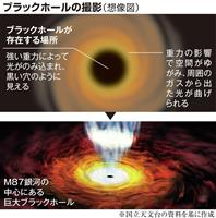 ブラックホール撮影、初の成功 国立天文台など国際チーム