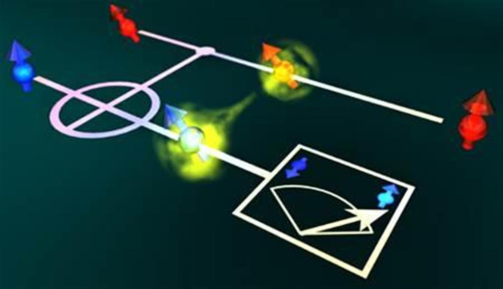 電子スピン量子ビットによる量子非破壊測定回路のイメージ図(理化学研究所提供)