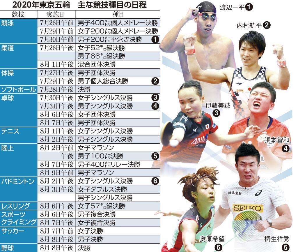 東京五輪競技日程の詳細発表 陸上は9種目で午前決勝 - 産経 ...