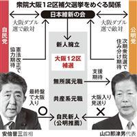 与党党首対応に溝 大阪12区補選応援、公明代表見送り