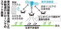 NTT、AIとドローンでスマート農業 農薬をピンポイント散布