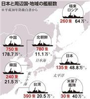 中国「海洋強国」建設を加速 新型軍艦披露