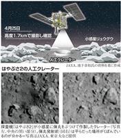 はやぶさ2、クレーター作製成功を確認 小惑星で世界初