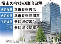 有権者に「選挙疲れ」も…堺市長選、選管は対応に追われる