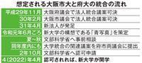 新キャンパス間に合わず…大阪市立大と大阪府立大の統合