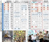 大阪が卓球の「聖地」に…加速するスポーツツーリズム